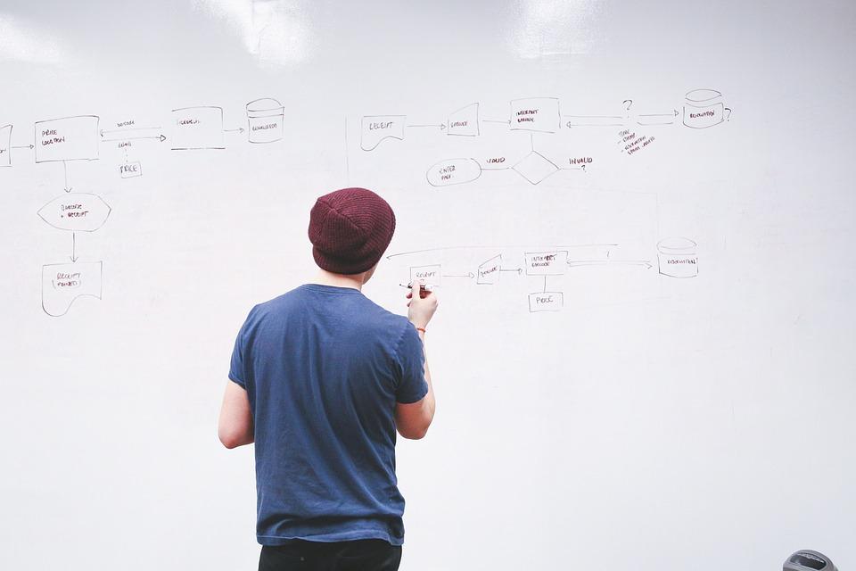 como empezar con el data driven marketing