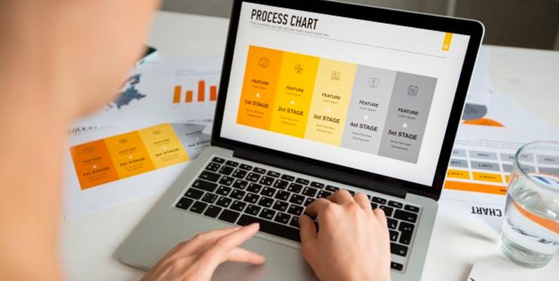 Procesos puesta en marcha análisis predictivos