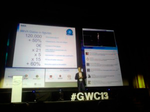 Fuente: Gamification World Congress 2013