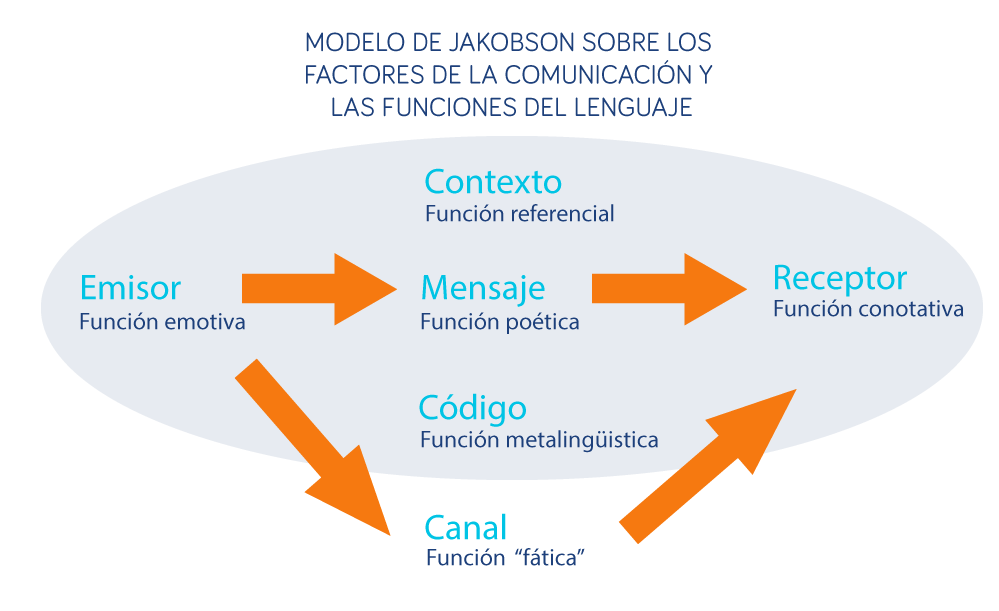 BARRERAS_DE_LA_COMUNICACION