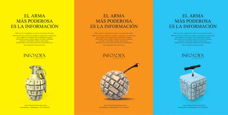 Estudio Infoadex 2016