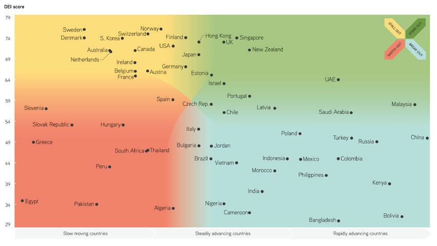 Mapa posición Mundo Digital
