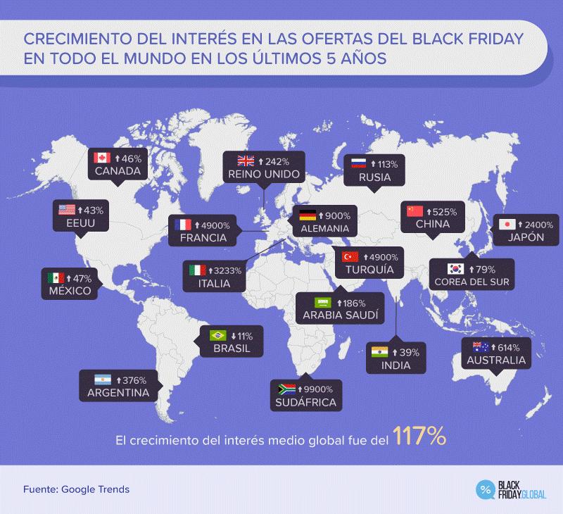 Interés en el Black Friday