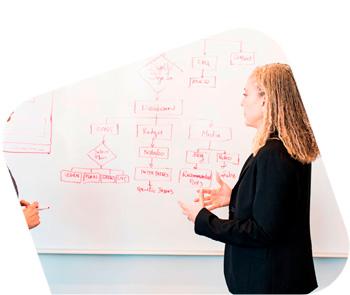 Qué es un Workflow en Marketing. 9 flujos para obtener mejores resultados